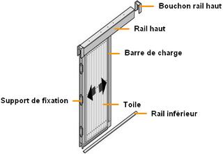 Moustiquaire sur mesure pliss e pour porte 1 vantail royale for Porte 1 vantail