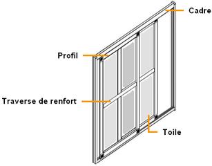 moustiquaire sur mesure coulissante 2 vantaux easycoul. Black Bedroom Furniture Sets. Home Design Ideas
